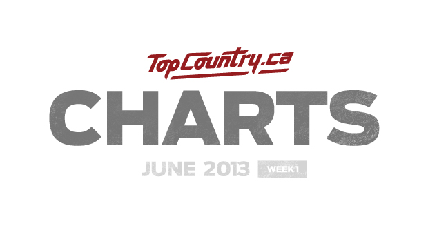 ChartsJune2013week1