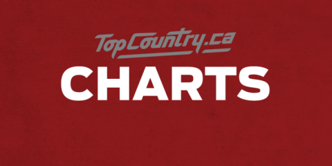 Top Country Charts